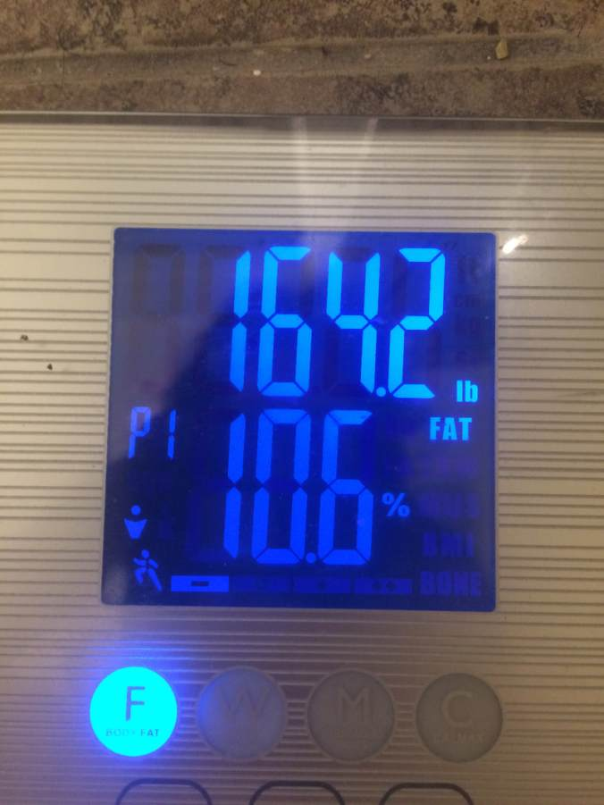 Scale readout indicating 164.2 pounds and 10.6% bodyfat