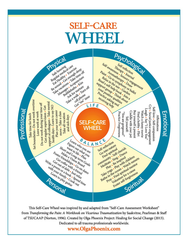 self care wheel by olga phoenix